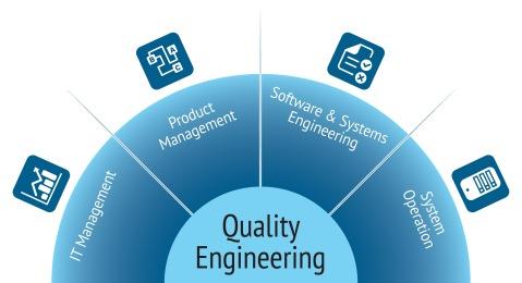 quality_engineering